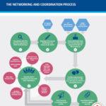 Consultative-Process-500