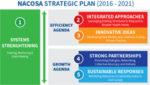 nacosastrategicplan-300